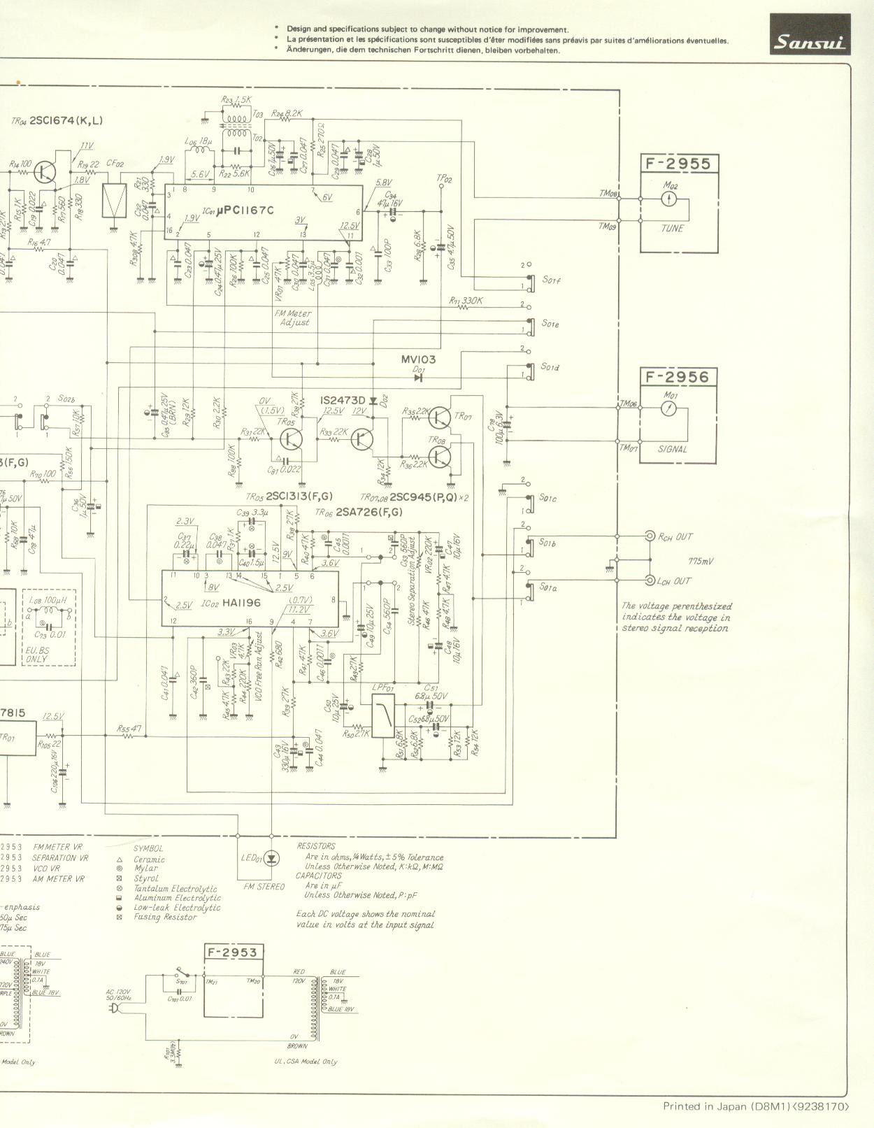 Tuner Information Center Sansui Tuners F G Block Diagram Tu 217 1978 190 Earlier Version Later Back Schematic Left