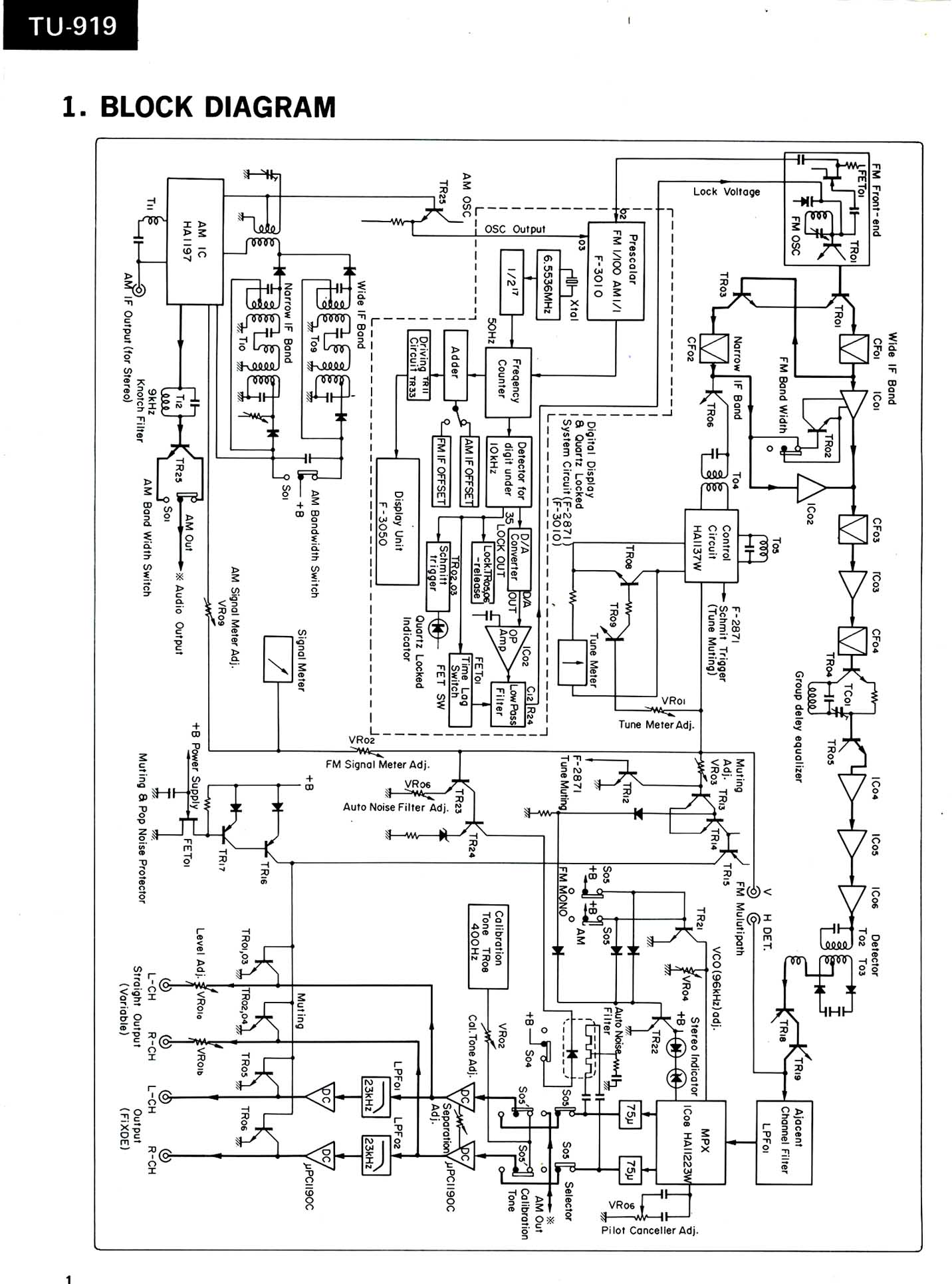 www fmtunerinfo com  sansui html electric wiring diagram electric wiring diagram electric wiring diagram electric wiring diagram