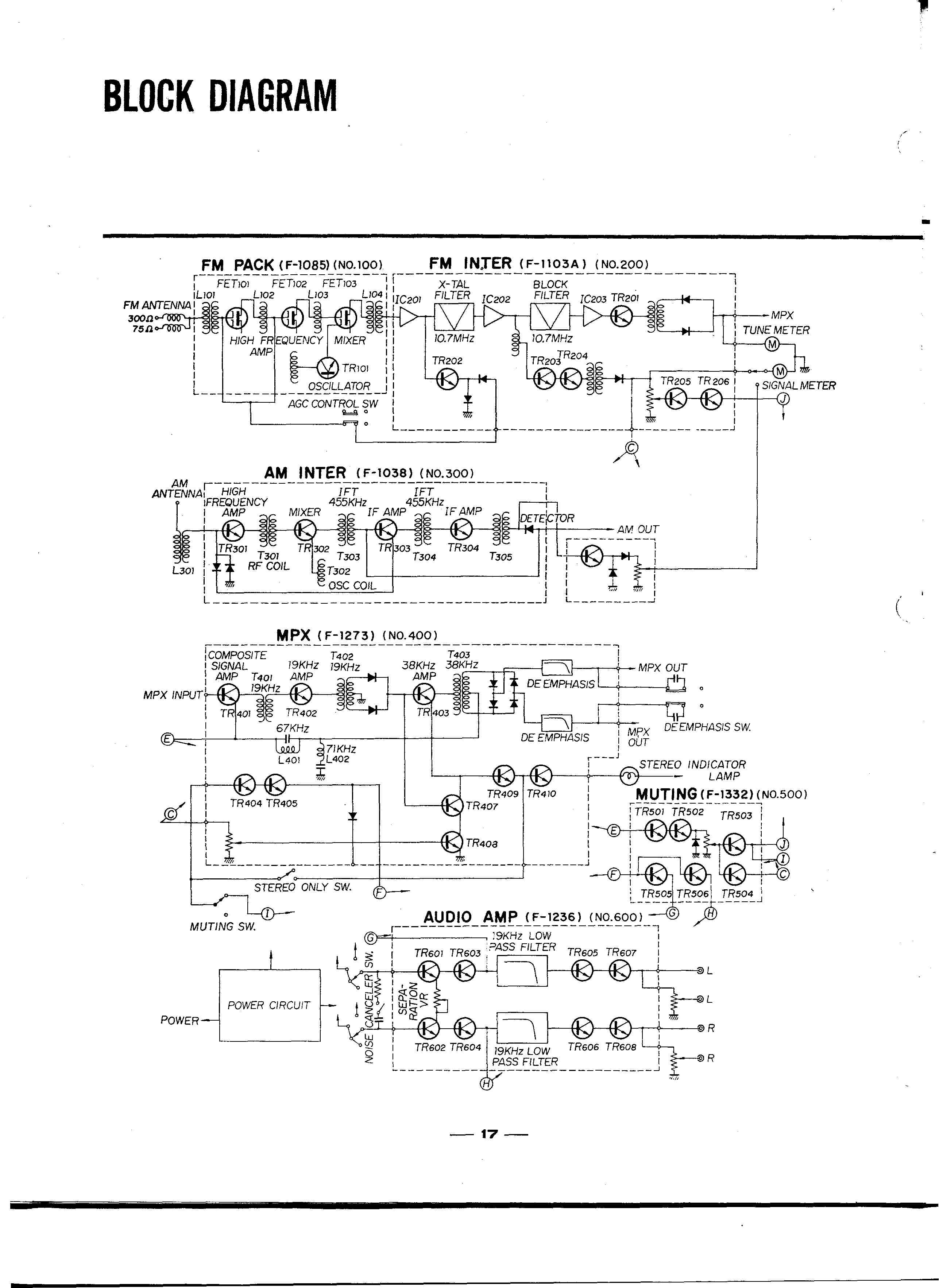 Sansui Au X1 Wiring Diagram Wire Data Schema X12 Tuner Information Center Tuners X13